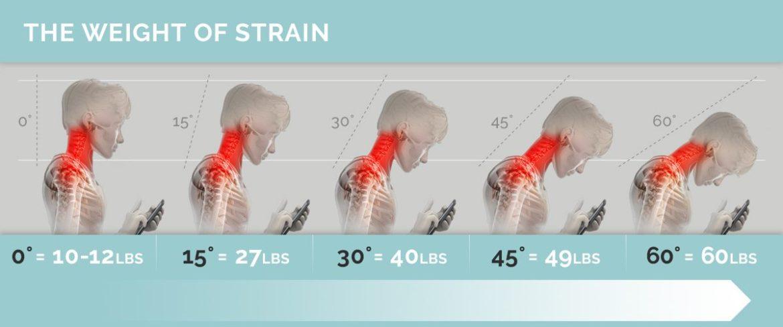 Tech Neck Weight Strain